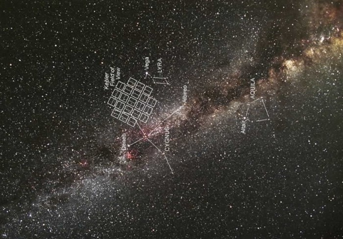 Kepler's field of view in the constellations Cygnus, Lyra and Draco. Credit: USGOV/NASA, PD