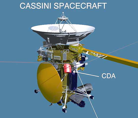 The CDA instrument on the Cassini space probe (red). Credit: NASA