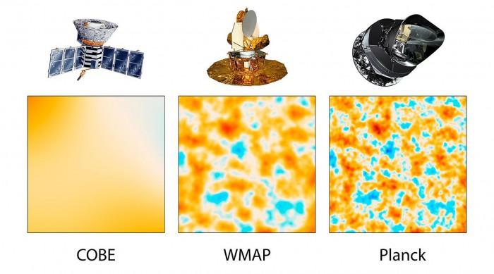 Drei Himmelskarten der Hintergrundstrahlung von drei verschiedenen Satelliten; jedes Himmelsstück hat eine Fläche von zehn Quadratgrad. Links NASAs