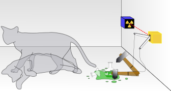 "Figure 6: Schrödinger's Cat is a thought experiment that demonstrates the strange behavior of quantum mechanics. Without measuring our ""quantum"" cat, it can exist in two states at once, just like quantum particles. Picture: Dhatfield (CC-BY-SA 3.0)"